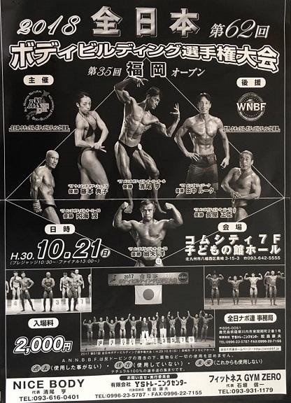 全日本ボディビルディング選手権大会